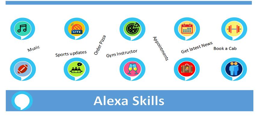 10 Amazing Alexa Skills to make your day easy