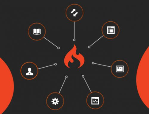 What is CodeIgniter? Why it is Essential to Speed up Your Business?