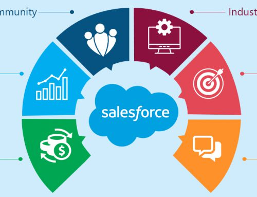 How to harness the power of Salesforce integration in your business?