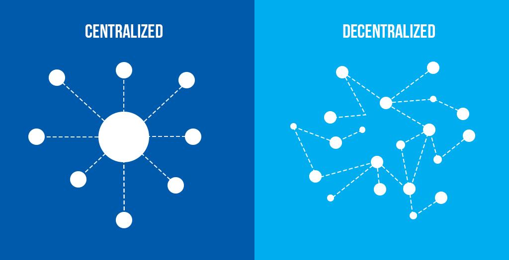 Decentralized-Versus-Centralized-Apps