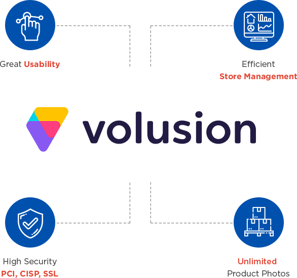 About Volusion